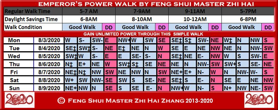 Week-begin-08-03-2020-Emperors-Power-Walk-by-Feng-Shui-Master-ZhiHai.jpg