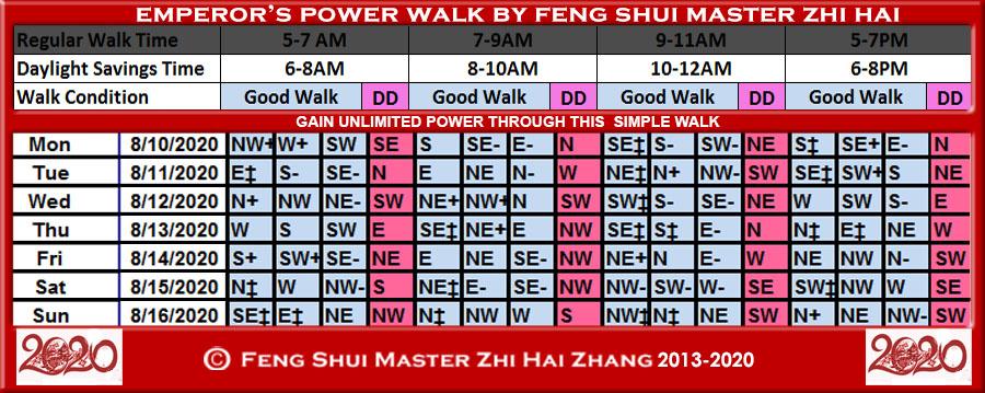 Week-begin-08-10-2020-Emperors-Power-Walk-by-Feng-Shui-Master-ZhiHai.jpg