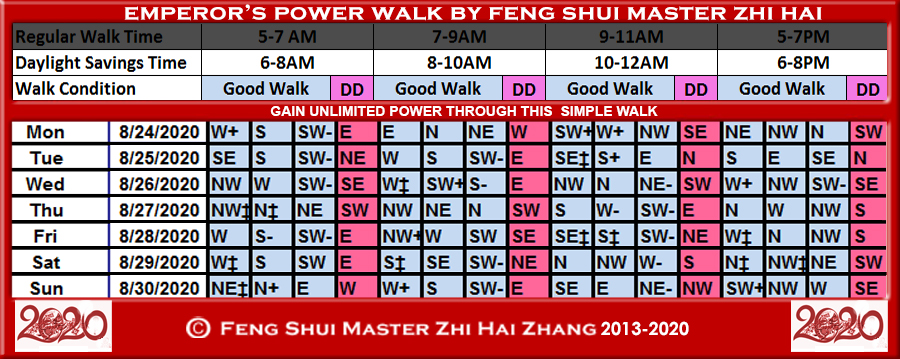 Week-begin-08-24-2020-Emperors-Power-Walk-by-Feng-Shui-Master-ZhiHai.jpg