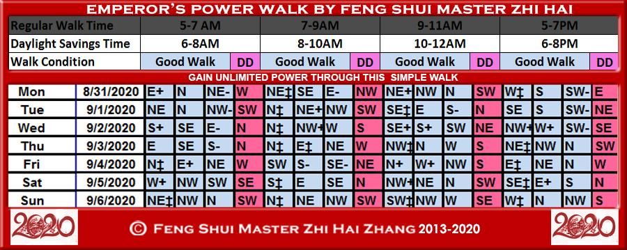 Week-begin-08-31-2020-Emperors-Power-Walk-by-Feng-Shui-Master-ZhiHai.jpg