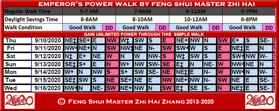 Week-begin-09-10-2020-Emperors-Power-Walk-by-Feng-Shui-Master-ZhiHai.jpg