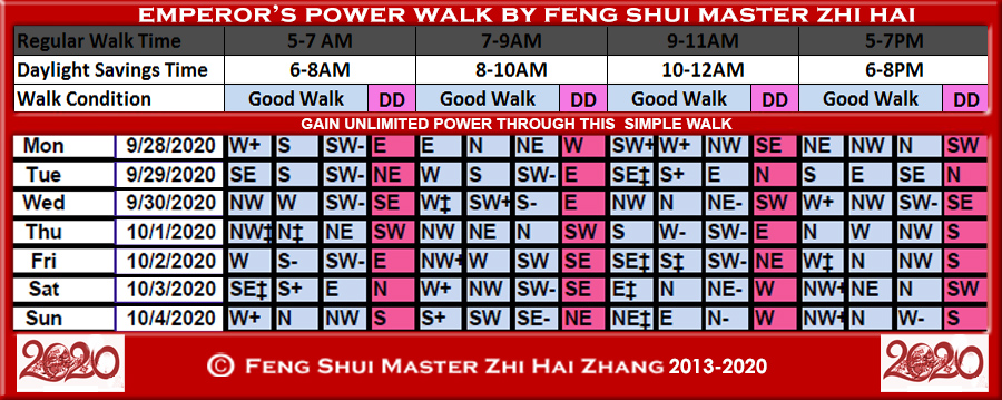 Week-begin-09-28-2020-Emperors-Power-Walk-by-Feng-Shui-Master-ZhiHai.jpg