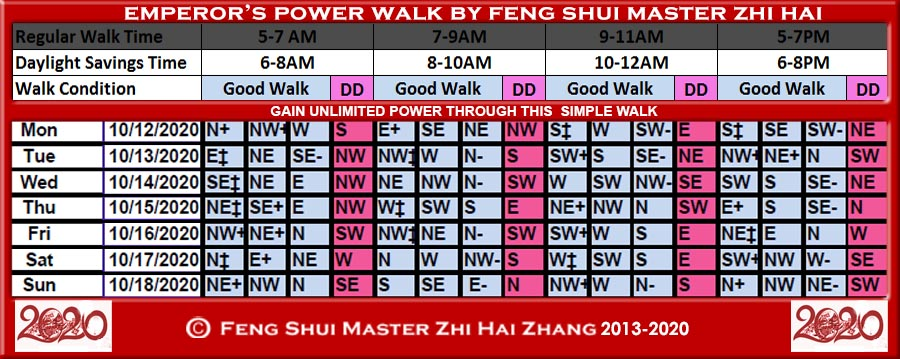 Week-begin-10-12-2020-Emperors-Power-Walk-by-Feng-Shui-Master-ZhiHai.jpg