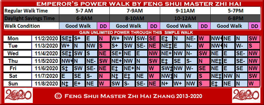 Week-begin-11-03-2020-Emperors-Power-Walk-by-Feng-Shui-Master-ZhiHai.jpg