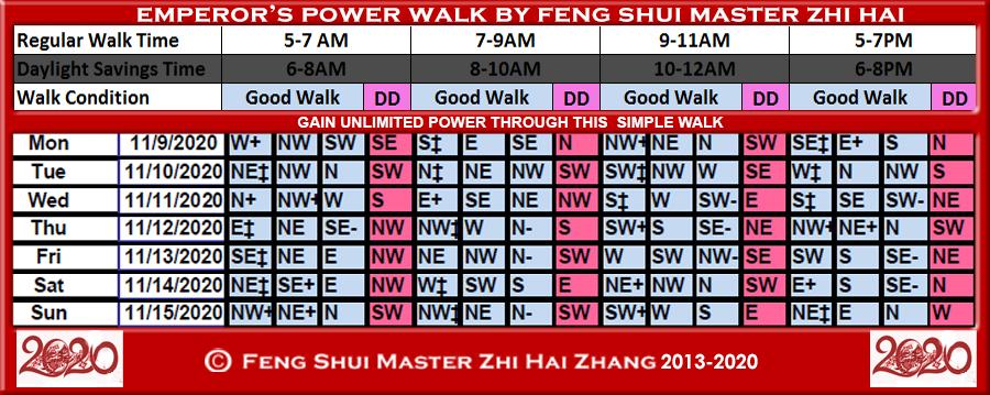 Week-begin-11-09-2020-Emperors-Power-Walk-by-Feng-Shui-Master-ZhiHai.jpg
