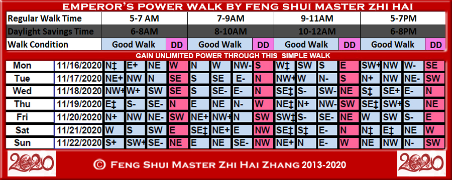 Week-begin-11-16-2020-Emperors-Power-Walk-by-Feng-Shui-Master-ZhiHai.jpg