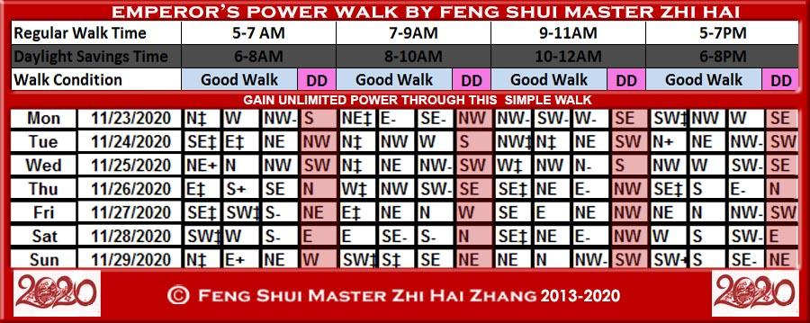 Week-begin-11-23-2020-Emperors-Power-Walk-by-Feng-Shui-Master-ZhiHai.jpg