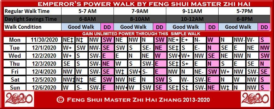 Week-begin-11-30-2020-Emperors-Power-Walk-by-Feng-Shui-Master-ZhiHai.jpg