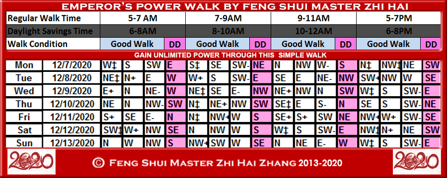 Week-begin-12-07-2020-Emperors-Power-Walk-by-Feng-Shui-Master-ZhiHai.jpg