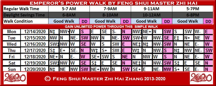 Week-begin-12-14-2020-Emperors-Power-Walk-by-Feng-Shui-Master-ZhiHai.jpg