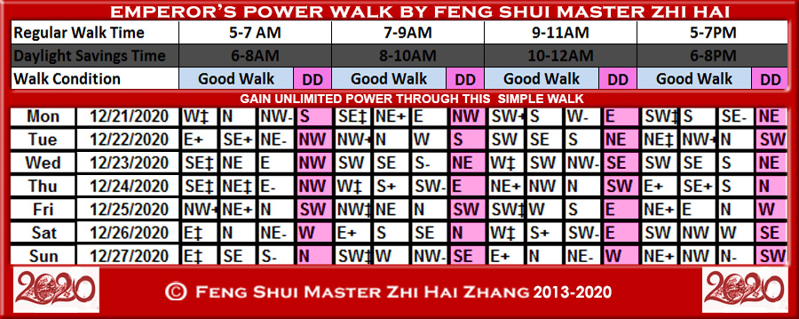 Week-begin-12-21-2020-Emperors-Power-Walk-by-Feng-Shui-Master-ZhiHai.jpg