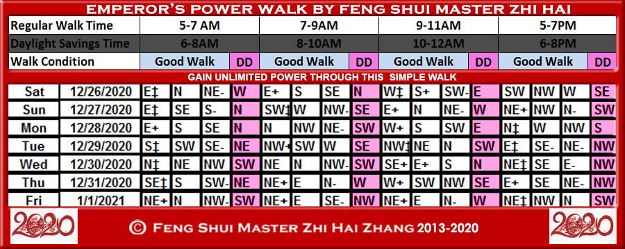 Week-begin-12-26-2020-Emperors-Power-Walk-by-Feng-Shui-Master-ZhiHai.jpg