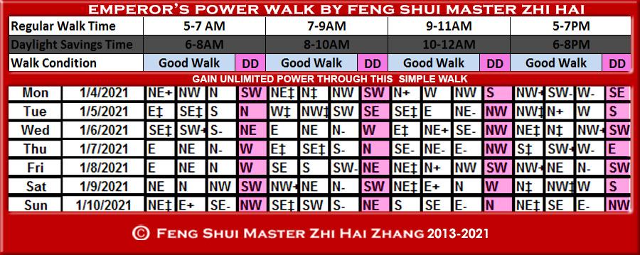 Week-begin-01-04-2021-Emperors-Power-Walk-by-Feng-Shui-Master-ZhiHai-1.jpg