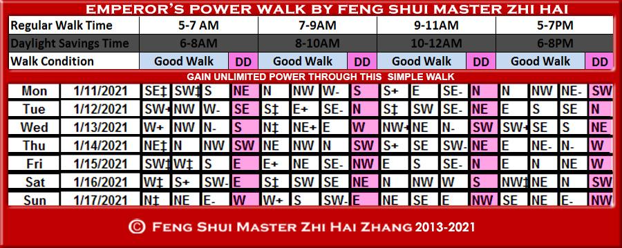 Week-begin-01-11-2021-Emperors-Power-Walk-by-Feng-Shui-Master-ZhiHai.jpg