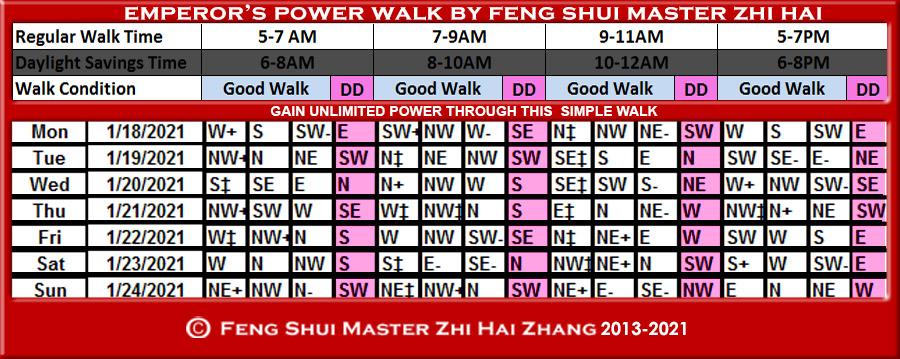 Week-begin-01-18-2021-Emperors-Power-Walk-by-Feng-Shui-Master-ZhiHai.jpg
