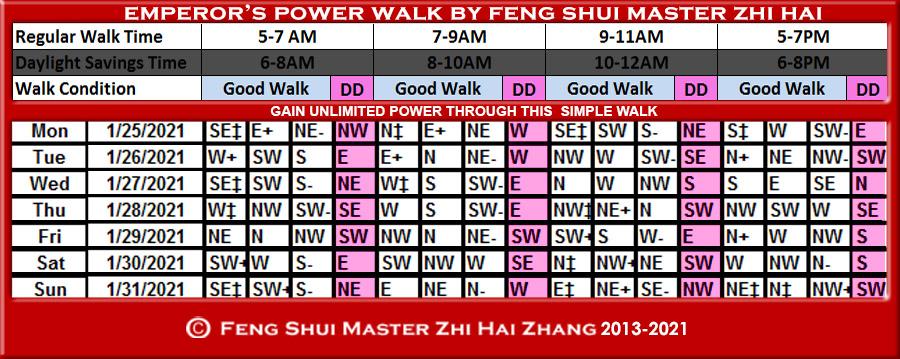 Week-begin-01-25-2021-Emperors-Power-Walk-by-Feng-Shui-Master-ZhiHai.jpg