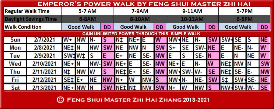 Week-begin-02-07-2021-Emperors-Power-Walk-by-Feng-Shui-Master-ZhiHai.jpg