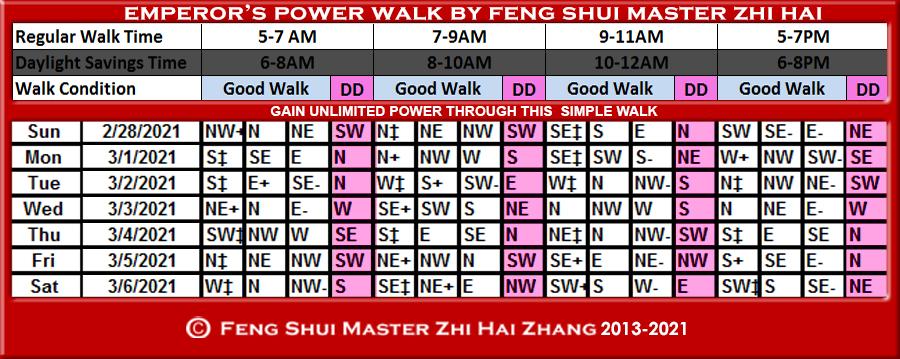 Week-begin-02-28-2021-Emperors-Power-Walk-by-Feng-Shui-Master-ZhiHai.jpg