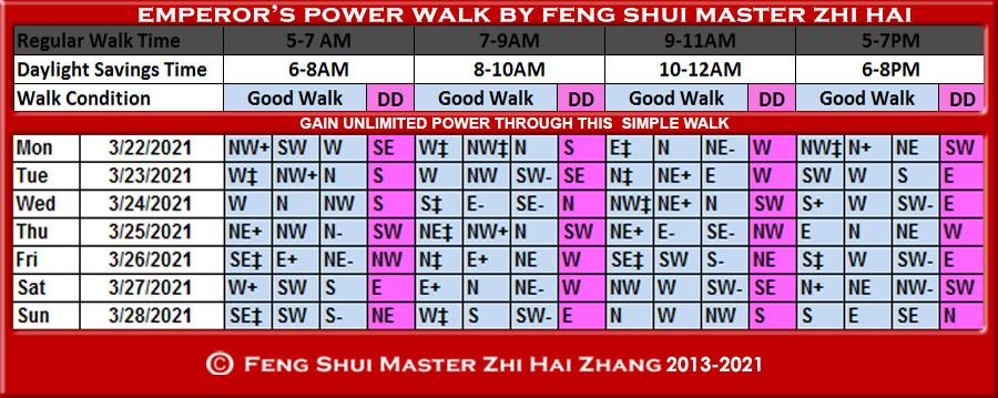 Week-begin-03-22-2021-Emperors-Power-Walk-by-Feng-Shui-Master-ZhiHai.jpg