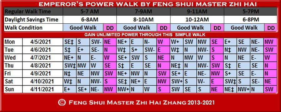 Week-begin-04-05-2021-Emperors-Power-Walk-by-Feng-Shui-Master-ZhiHai.jpg