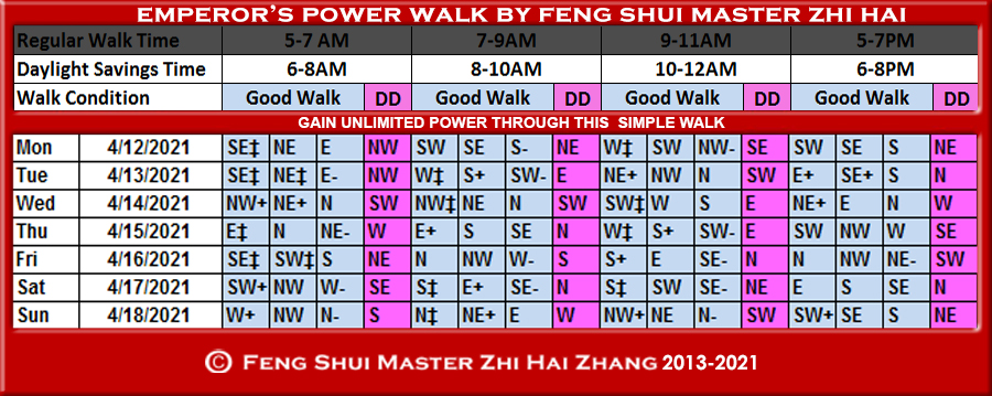 Week-begin-04-12-2021-Emperors-Power-Walk-by-Feng-Shui-Master-ZhiHai.jpg