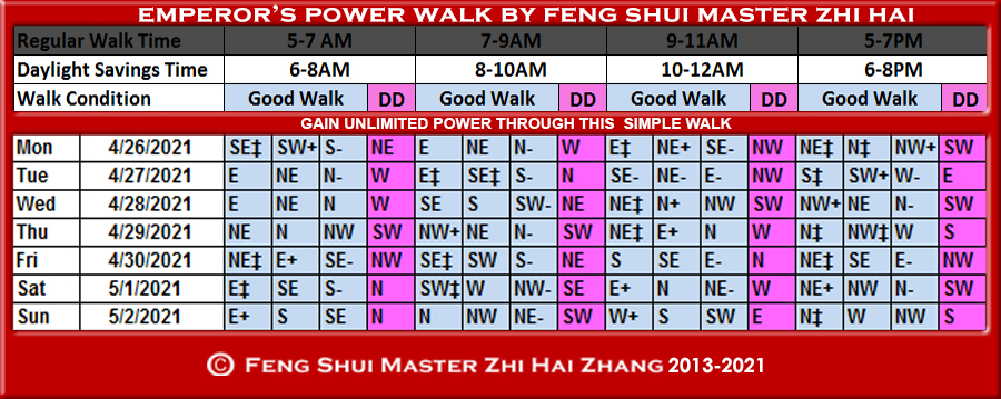 Week-begin-04-26-2021-Emperors-Power-Walk-by-Feng-Shui-Master-ZhiHai.jpg
