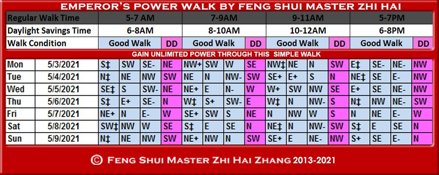 Week-begin-05-03-2021-Emperors-Power-Walk-by-Feng-Shui-Master-ZhiHai.jpg