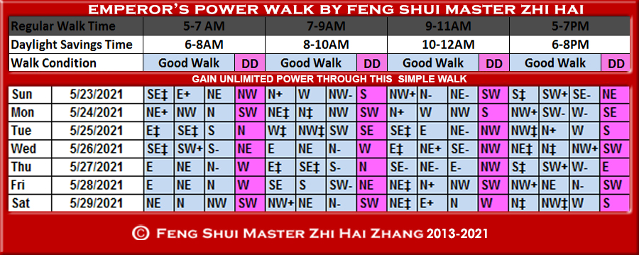 Week-begin-05-23-2021-Emperors-Power-Walk-by-Feng-Shui-Master-ZhiHai.jpg