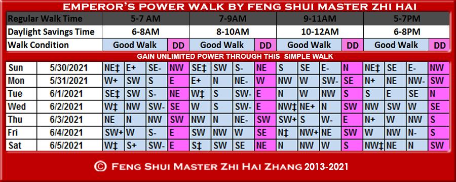 Week-begin-05-30-2021-Emperors-Power-Walk-by-Feng-Shui-Master-ZhiHai.jpg