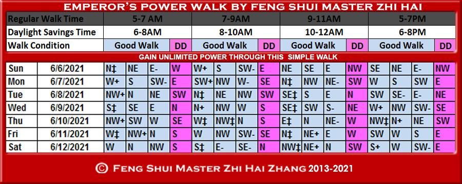 Week-begin-06-06-2021-Emperors-Power-Walk-by-Feng-Shui-Master-ZhiHai.jpg
