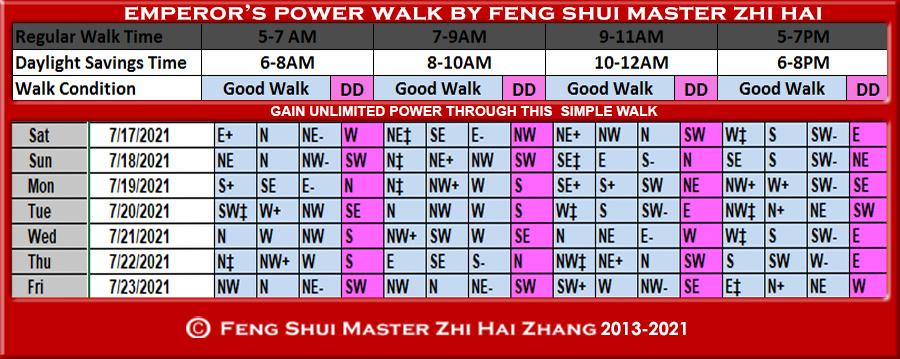 Week-begin-07-17-2021-Emperors-Power-Walk-by-Feng-Shui-Master-ZhiHai.jpg