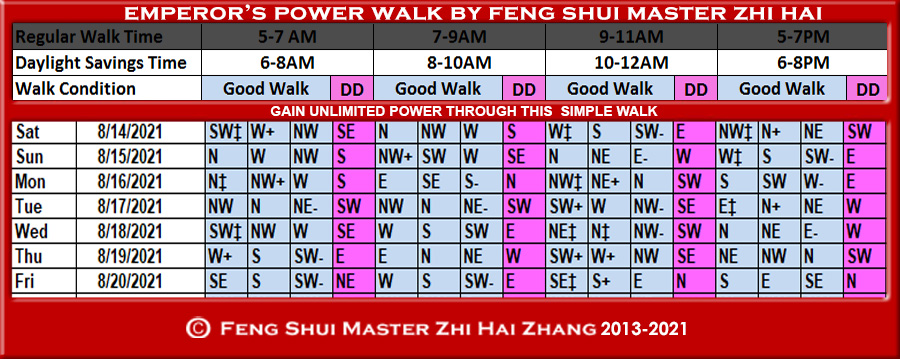 Week-begin-08-14-2021-Emperors-Power-Walk-by-Feng-Shui-Master-ZhiHai.jpg