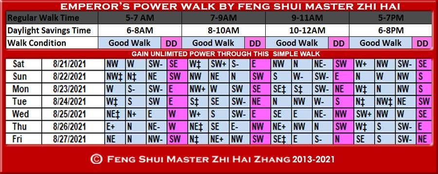 Week-begin-08-21-2021-Emperors-Power-Walk-by-Feng-Shui-Master-ZhiHai.jpg