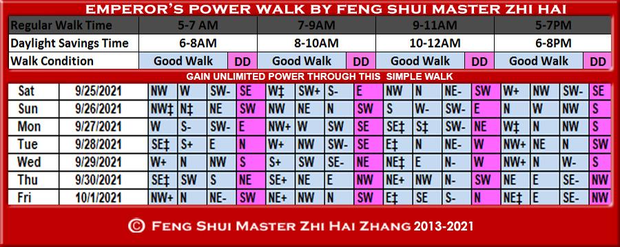 Week-begin-09-25-2021-Emperors-Power-Walk-by-Feng-Shui-Master-ZhiHai.jpg