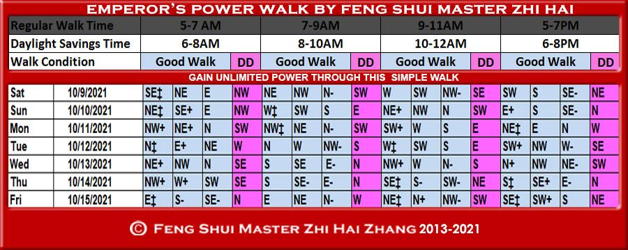 Week-begin-10-09-2021-Emperors-Power-Walk-by-Feng-Shui-Master-ZhiHai.jpg
