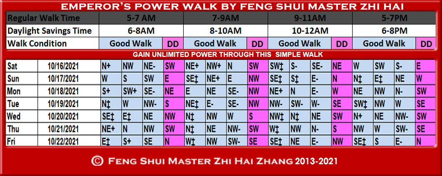 Week-begin-10-16-2021-Emperors-Power-Walk-by-Feng-Shui-Master-ZhiHai.jpg